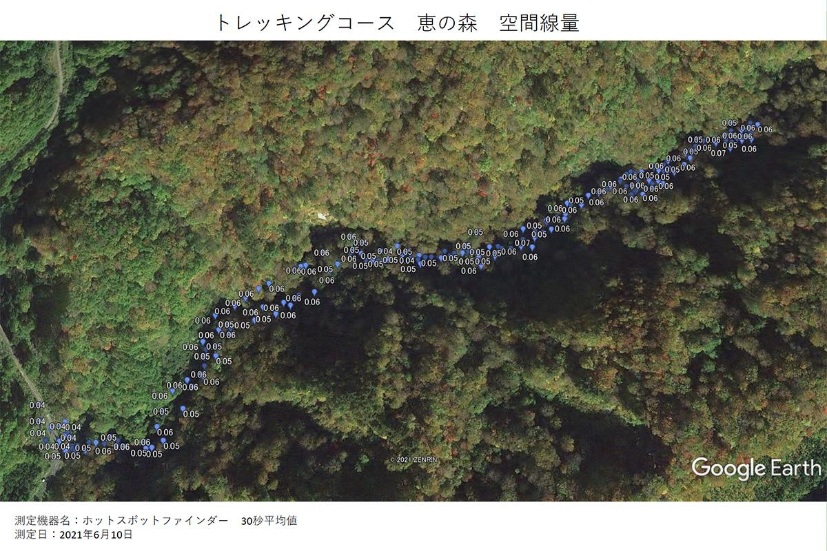 トレッキングコース恵の森空間線量